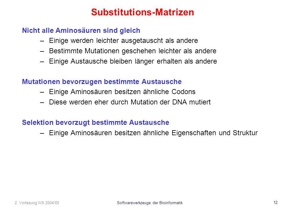 2. Vorlesung WS 2004/05Softwarewerkzeuge der Bioinformatik 12 Substitutions-Matrizen Nicht alle Aminosäuren sind gleich –Einige werden leichter ausget