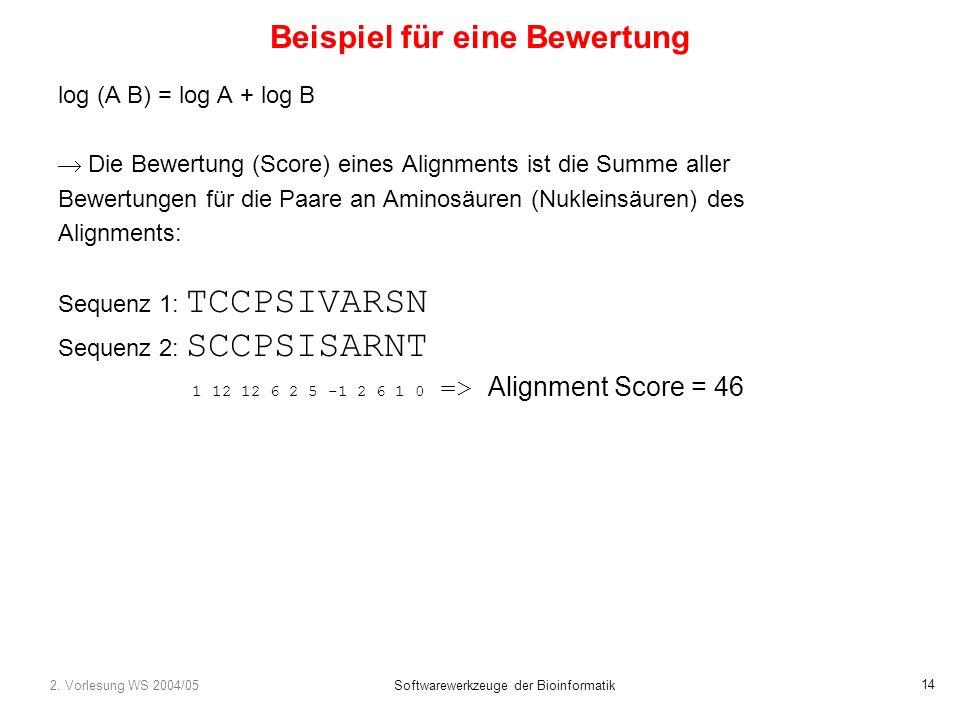 2. Vorlesung WS 2004/05Softwarewerkzeuge der Bioinformatik 14 Beispiel für eine Bewertung log (A B) = log A + log B Die Bewertung (Score) eines Alignm