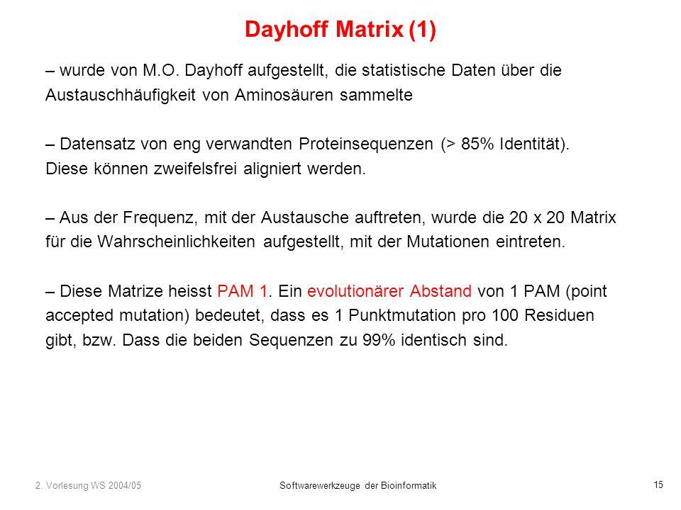 2. Vorlesung WS 2004/05Softwarewerkzeuge der Bioinformatik 15 Dayhoff Matrix (1) – wurde von M.O.