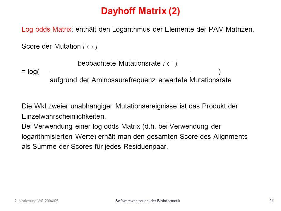 2. Vorlesung WS 2004/05Softwarewerkzeuge der Bioinformatik 16 Log odds Matrix: enthält den Logarithmus der Elemente der PAM Matrizen. Score der Mutati