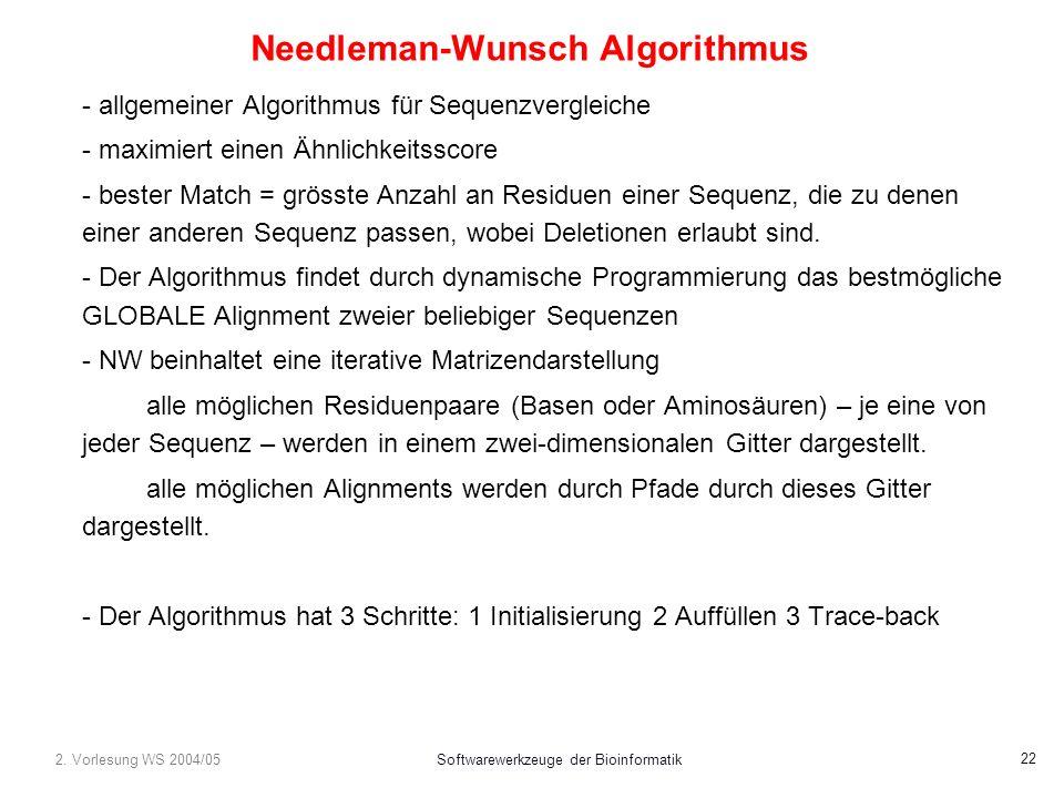 2. Vorlesung WS 2004/05Softwarewerkzeuge der Bioinformatik 22 Needleman-Wunsch Algorithmus - allgemeiner Algorithmus für Sequenzvergleiche - maximiert
