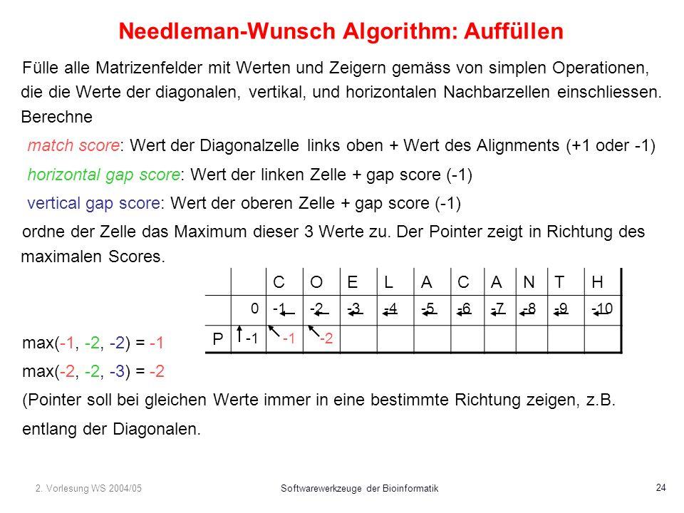 2. Vorlesung WS 2004/05Softwarewerkzeuge der Bioinformatik 24 Needleman-Wunsch Algorithm: Auffüllen Fülle alle Matrizenfelder mit Werten und Zeigern g