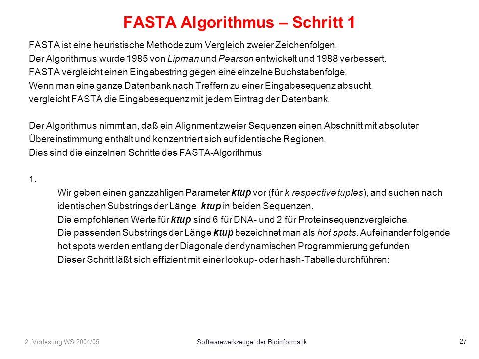 2. Vorlesung WS 2004/05Softwarewerkzeuge der Bioinformatik 27 FASTA Algorithmus – Schritt 1 FASTA ist eine heuristische Methode zum Vergleich zweier Z