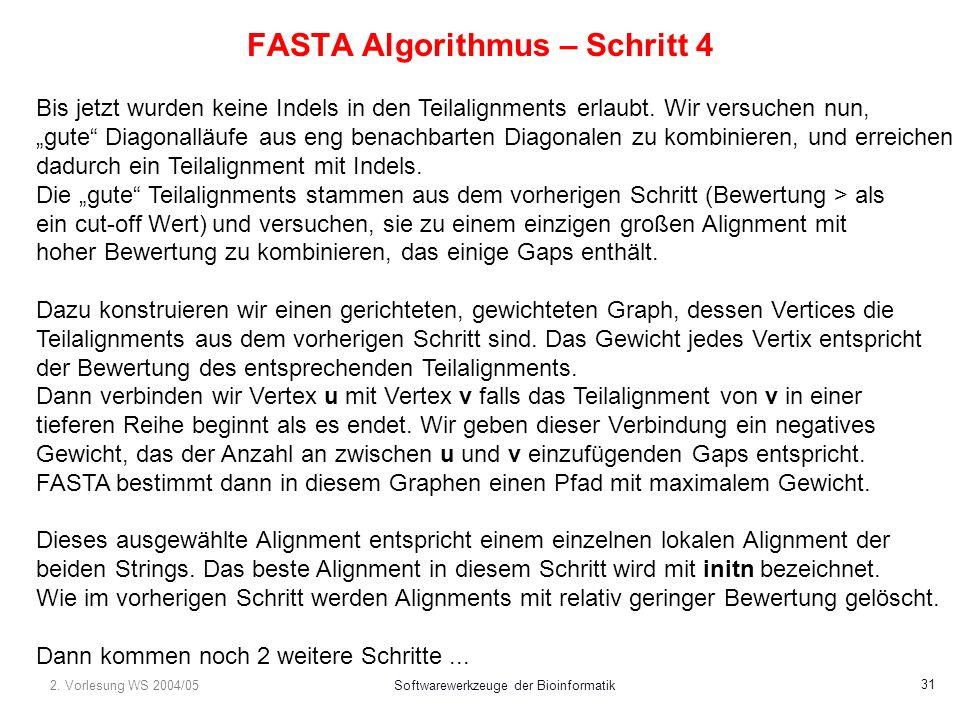2. Vorlesung WS 2004/05Softwarewerkzeuge der Bioinformatik 31 FASTA Algorithmus – Schritt 4 Bis jetzt wurden keine Indels in den Teilalignments erlaub