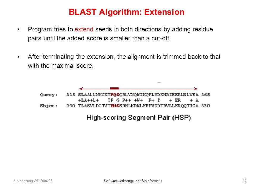 2. Vorlesung WS 2004/05Softwarewerkzeuge der Bioinformatik 40 BLAST Algorithm: Extension Program tries to extend seeds in both directions by adding re
