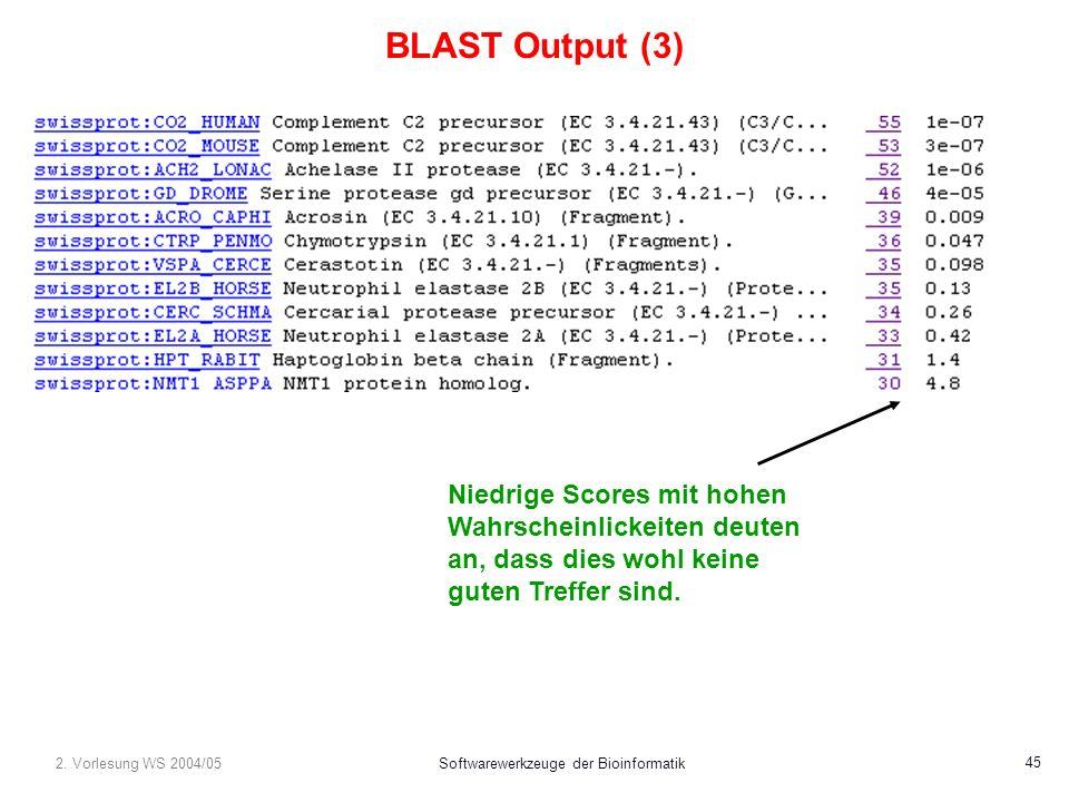 2. Vorlesung WS 2004/05Softwarewerkzeuge der Bioinformatik 45 Niedrige Scores mit hohen Wahrscheinlickeiten deuten an, dass dies wohl keine guten Tref