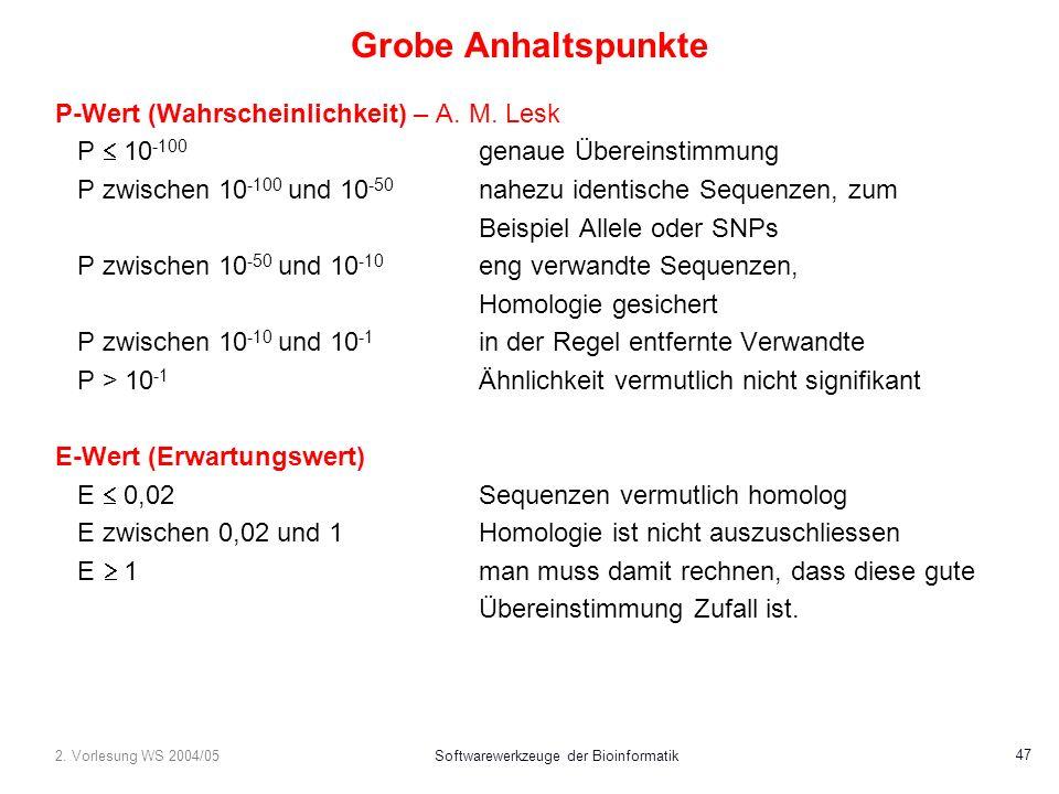 2. Vorlesung WS 2004/05Softwarewerkzeuge der Bioinformatik 47 Grobe Anhaltspunkte P-Wert (Wahrscheinlichkeit) – A. M. Lesk P 10 -100 genaue Übereinsti