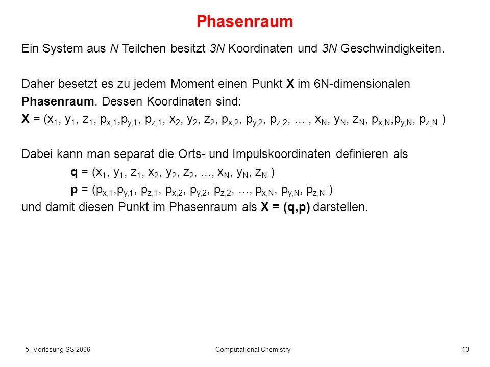 135. Vorlesung SS 2006 Computational Chemistry Phasenraum Ein System aus N Teilchen besitzt 3N Koordinaten und 3N Geschwindigkeiten. Daher besetzt es