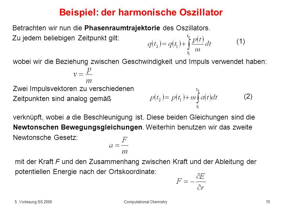 155. Vorlesung SS 2006 Computational Chemistry Beispiel: der harmonische Oszillator Betrachten wir nun die Phasenraumtrajektorie des Oszillators. Zu j