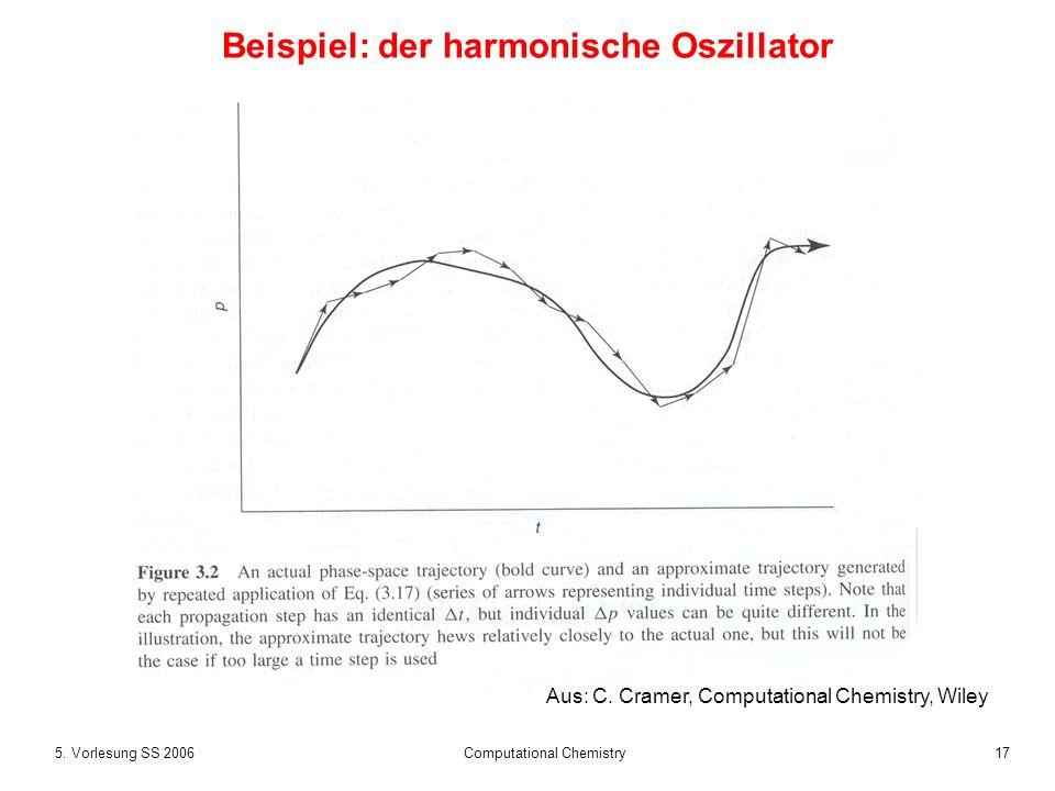 175. Vorlesung SS 2006 Computational Chemistry Beispiel: der harmonische Oszillator Aus: C. Cramer, Computational Chemistry, Wiley