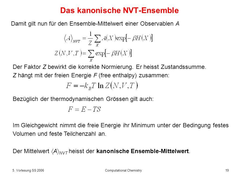 195. Vorlesung SS 2006 Computational Chemistry Das kanonische NVT-Ensemble Damit gilt nun für den Ensemble-Mittelwert einer Observablen A Der Faktor Z