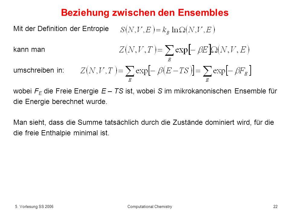 225. Vorlesung SS 2006 Computational Chemistry Beziehung zwischen den Ensembles Mit der Definition der Entropie kann man umschreiben in: wobei F E die