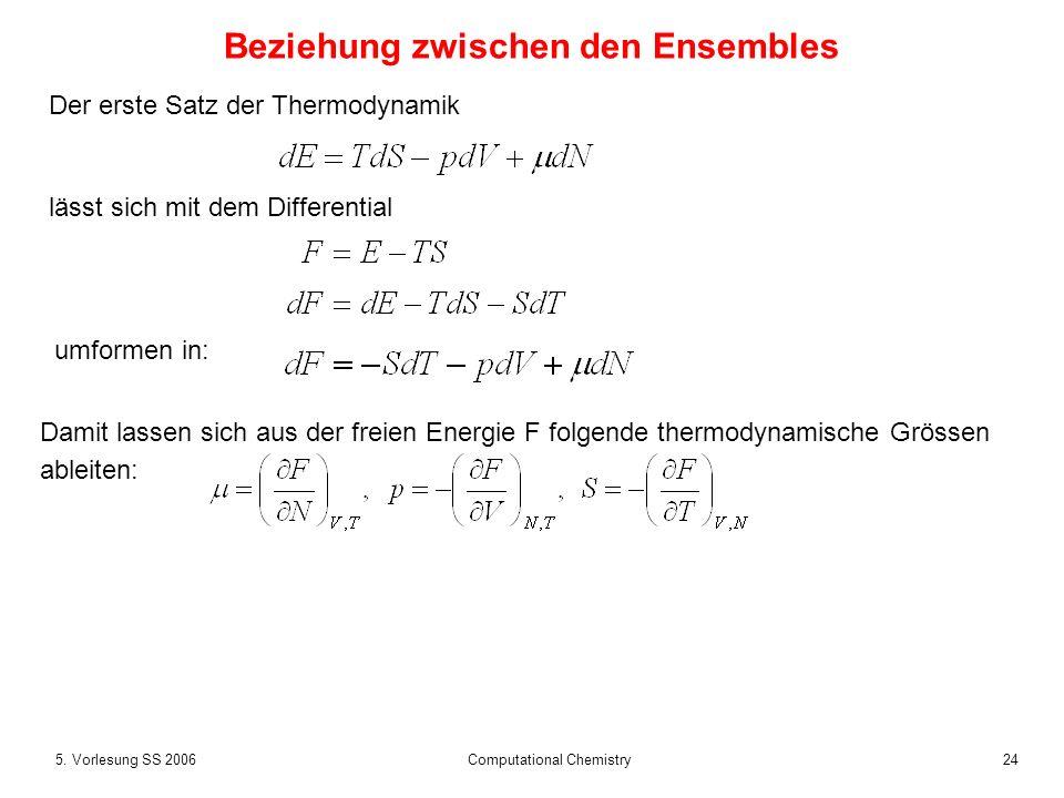 245. Vorlesung SS 2006 Computational Chemistry Beziehung zwischen den Ensembles Der erste Satz der Thermodynamik lässt sich mit dem Differential Damit