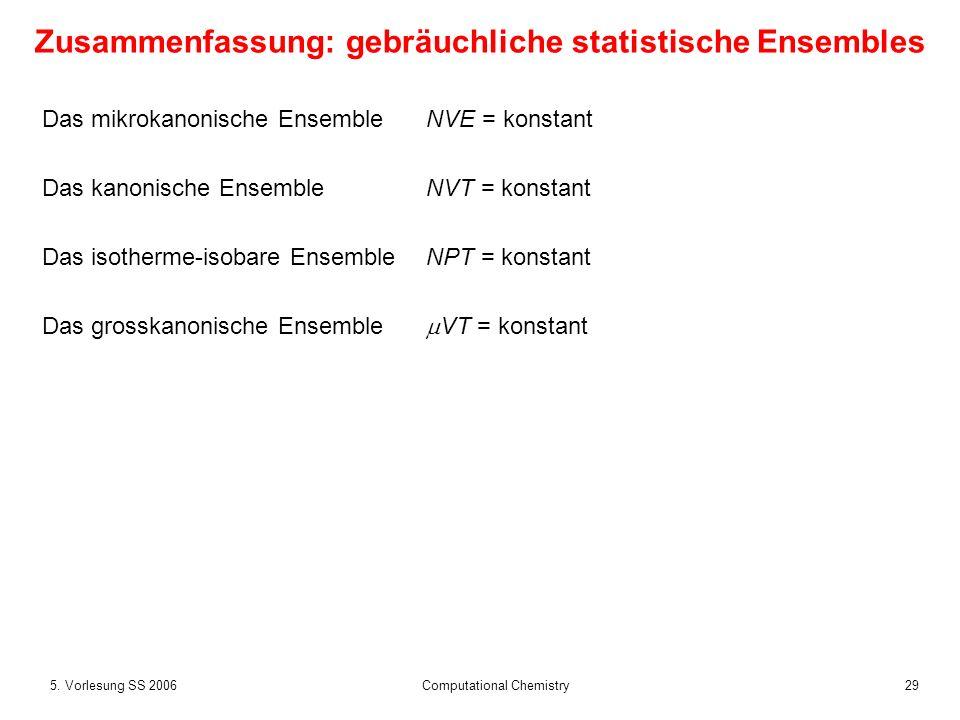 295. Vorlesung SS 2006 Computational Chemistry Zusammenfassung: gebräuchliche statistische Ensembles Das mikrokanonische EnsembleNVE = konstant Das ka