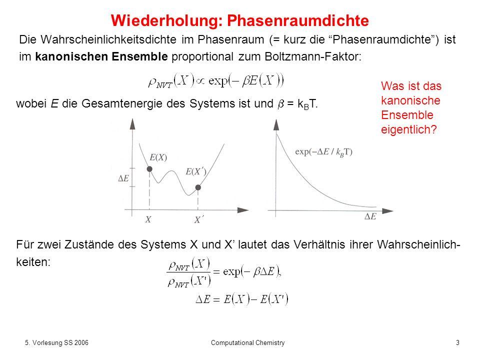 35. Vorlesung SS 2006 Computational Chemistry Wiederholung: Phasenraumdichte Die Wahrscheinlichkeitsdichte im Phasenraum (= kurz die Phasenraumdichte)