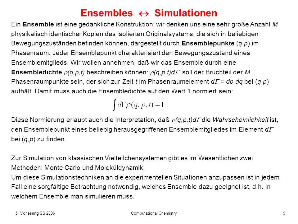 95. Vorlesung SS 2006 Computational Chemistry Ensembles Simulationen Ein Ensemble ist eine gedankliche Konstruktion: wir denken uns eine sehr große An
