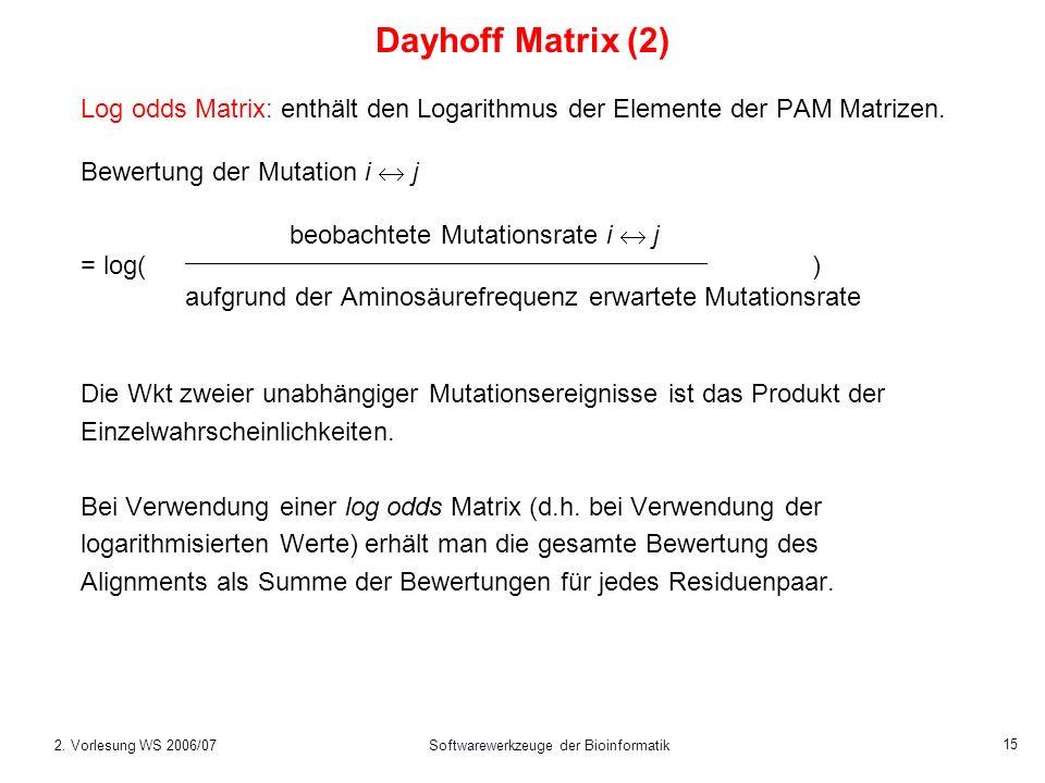 2. Vorlesung WS 2006/07Softwarewerkzeuge der Bioinformatik 15 Log odds Matrix: enthält den Logarithmus der Elemente der PAM Matrizen. Bewertung der Mu