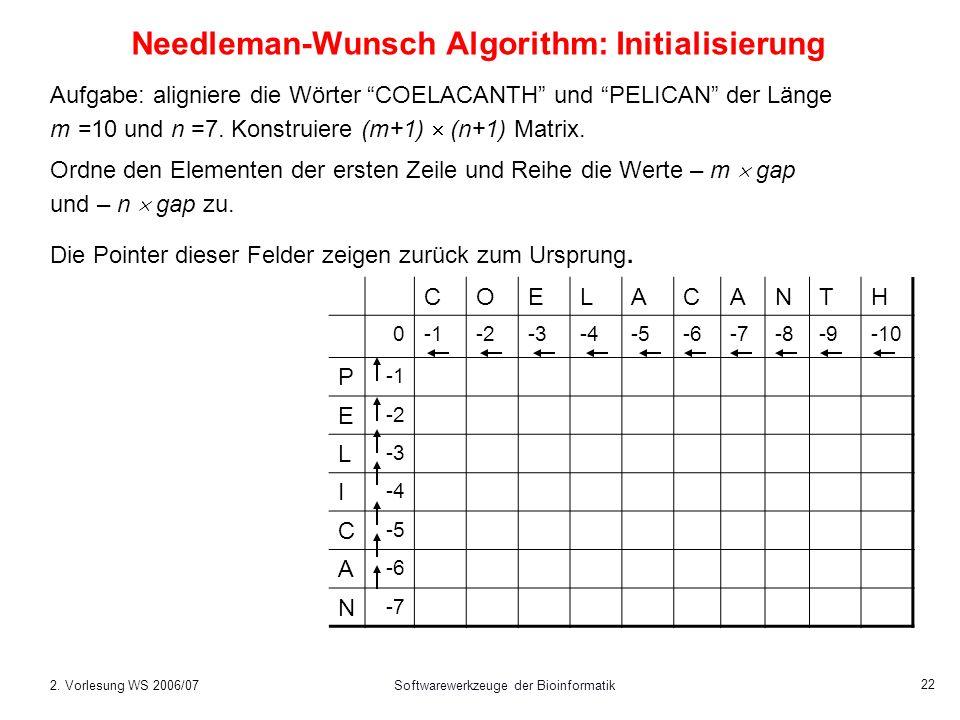 2. Vorlesung WS 2006/07Softwarewerkzeuge der Bioinformatik 22 Needleman-Wunsch Algorithm: Initialisierung Aufgabe: aligniere die Wörter COELACANTH und