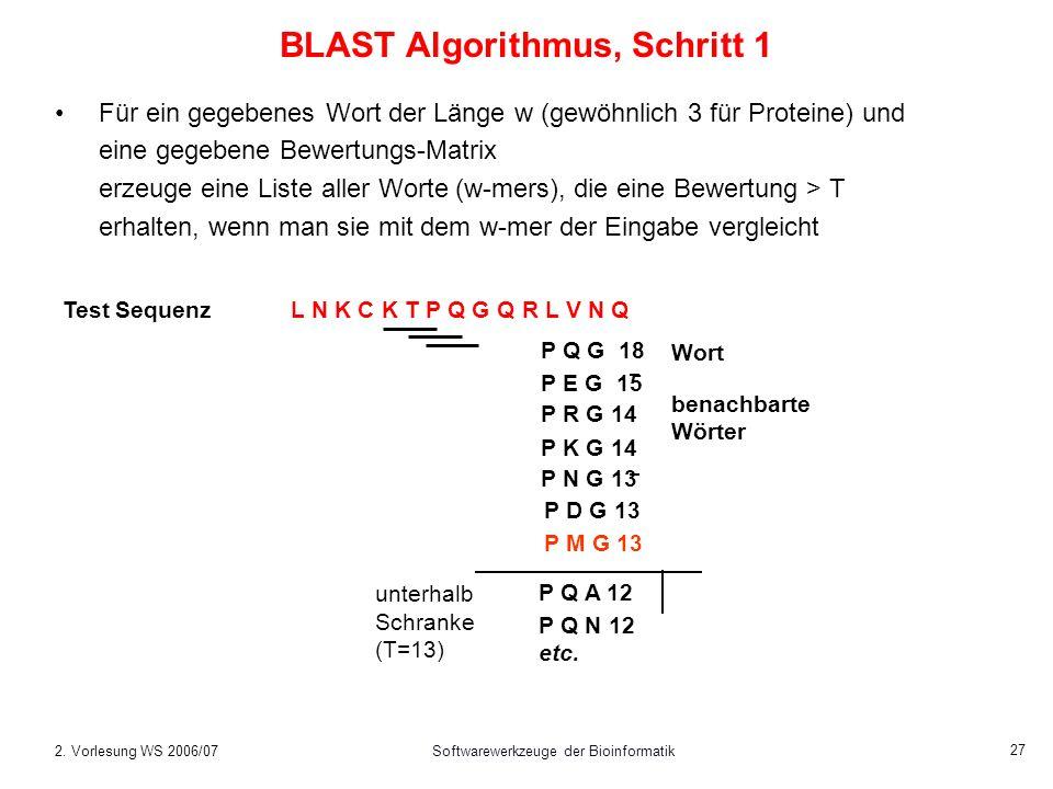 2. Vorlesung WS 2006/07Softwarewerkzeuge der Bioinformatik 27 BLAST Algorithmus, Schritt 1 Für ein gegebenes Wort der Länge w (gewöhnlich 3 für Protei