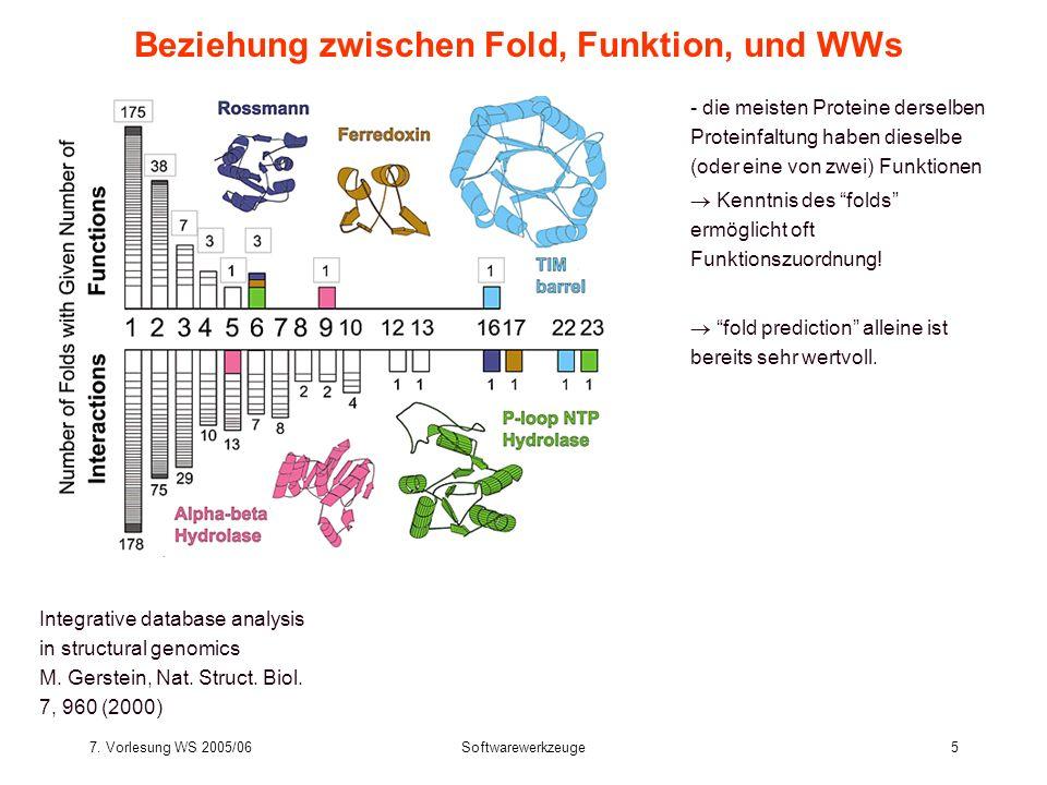 7. Vorlesung WS 2005/06Softwarewerkzeuge5 Beziehung zwischen Fold, Funktion, und WWs Integrative database analysis in structural genomics M. Gerstein,