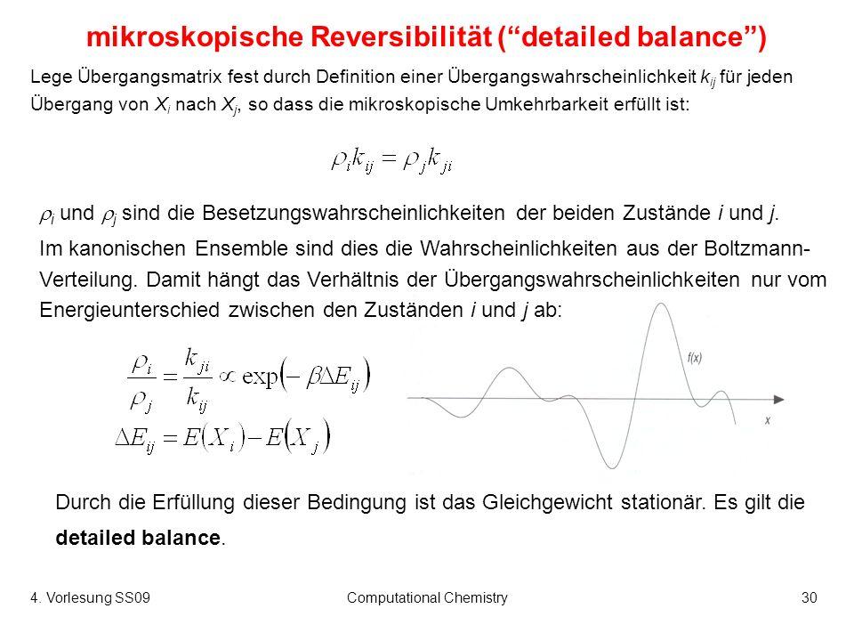 4. Vorlesung SS09Computational Chemistry30 mikroskopische Reversibilität (detailed balance) Lege Übergangsmatrix fest durch Definition einer Übergangs