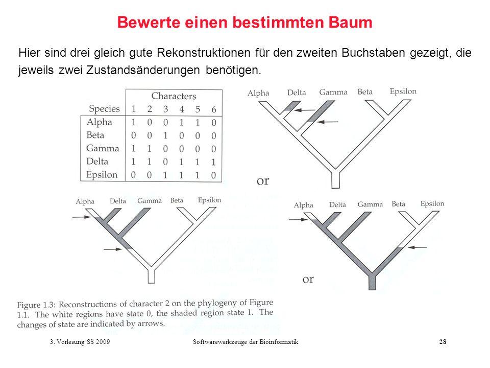 Softwarewerkzeuge der Bioinformatik28 Bewerte einen bestimmten Baum Hier sind drei gleich gute Rekonstruktionen für den zweiten Buchstaben gezeigt, di