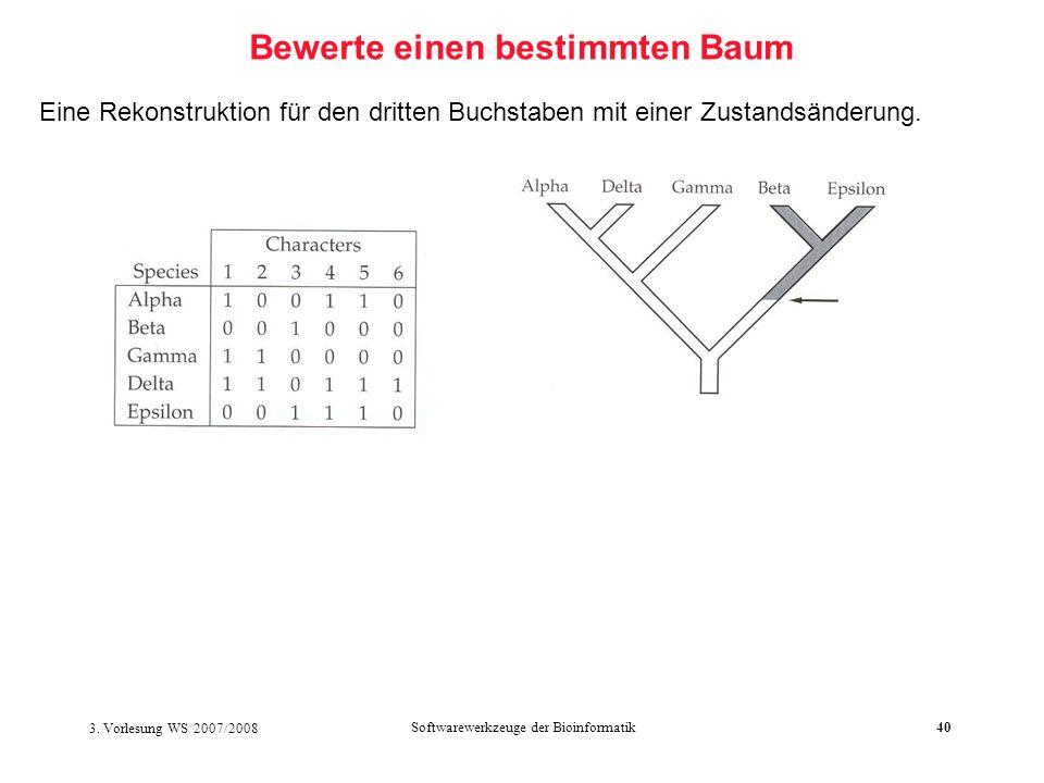 3. Vorlesung WS 2007/2008 Softwarewerkzeuge der Bioinformatik40 Bewerte einen bestimmten Baum Eine Rekonstruktion für den dritten Buchstaben mit einer