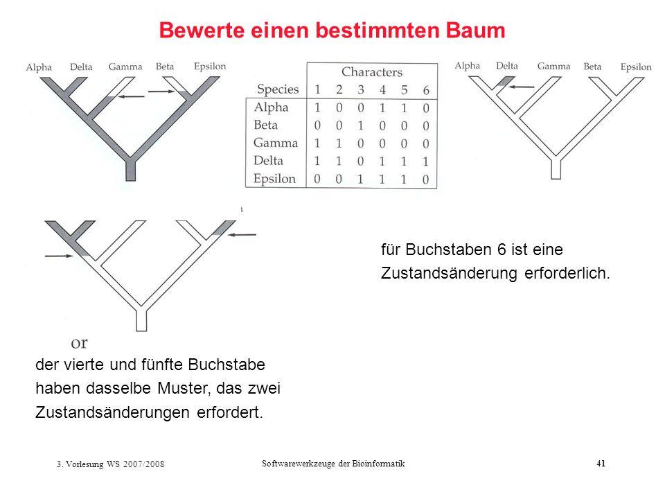 3. Vorlesung WS 2007/2008 Softwarewerkzeuge der Bioinformatik41 für Buchstaben 6 ist eine Zustandsänderung erforderlich. Bewerte einen bestimmten Baum