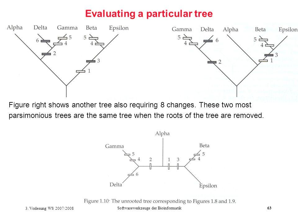 3. Vorlesung WS 2007/2008 Softwarewerkzeuge der Bioinformatik63 Evaluating a particular tree Figure right shows another tree also requiring 8 changes.