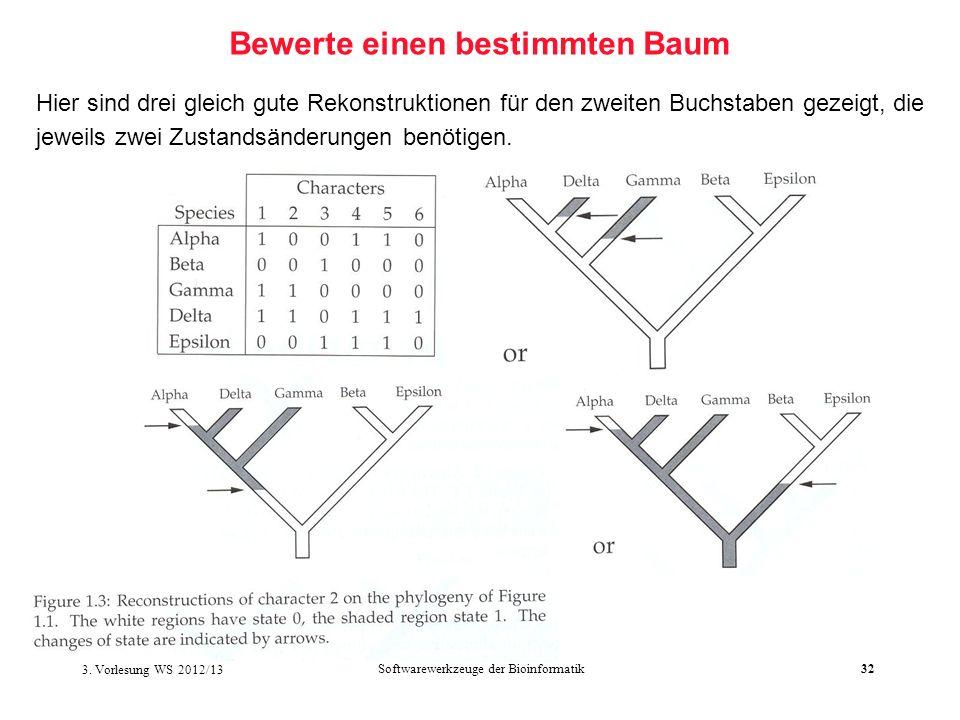 Softwarewerkzeuge der Bioinformatik32 Bewerte einen bestimmten Baum Hier sind drei gleich gute Rekonstruktionen für den zweiten Buchstaben gezeigt, di