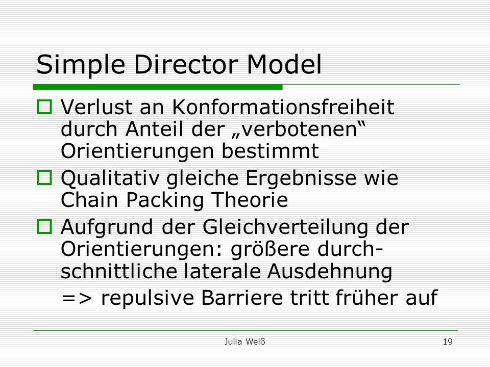 Julia Weiß19 Simple Director Model Verlust an Konformationsfreiheit durch Anteil der verbotenen Orientierungen bestimmt Qualitativ gleiche Ergebnisse