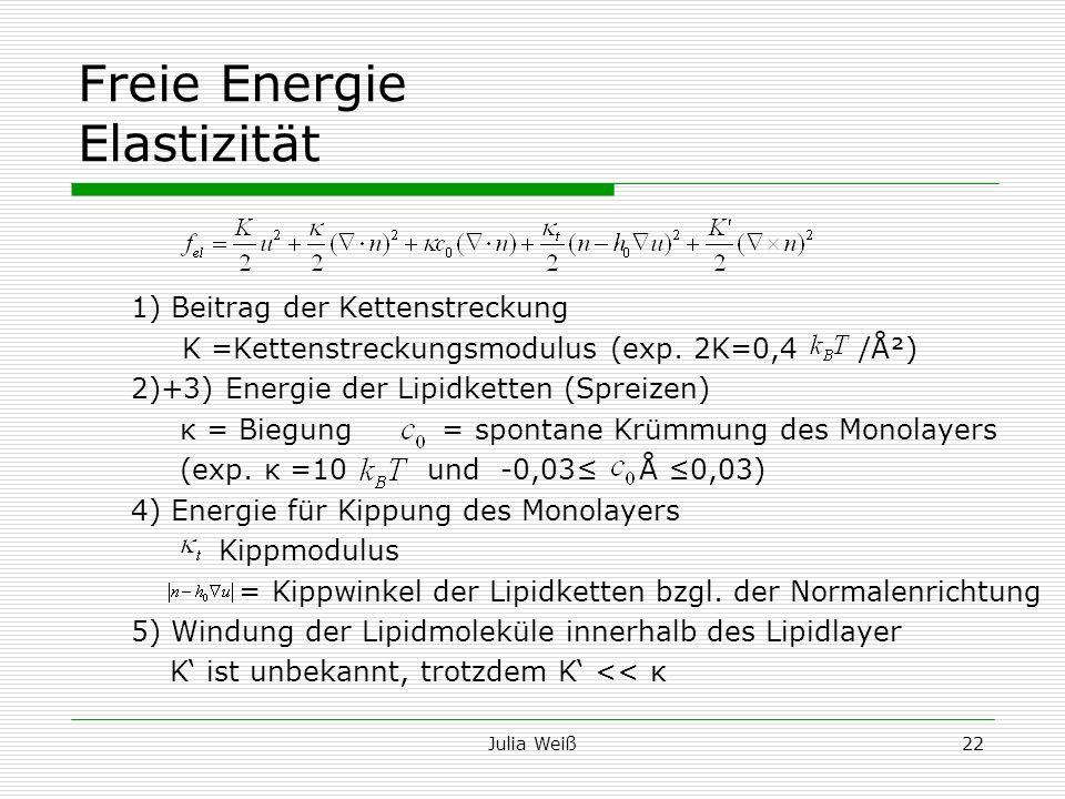 Julia Weiß22 Freie Energie Elastizität 1) Beitrag der Kettenstreckung K =Kettenstreckungsmodulus (exp. 2K=0,4 /Ų) 2)+3) Energie der Lipidketten (Spre