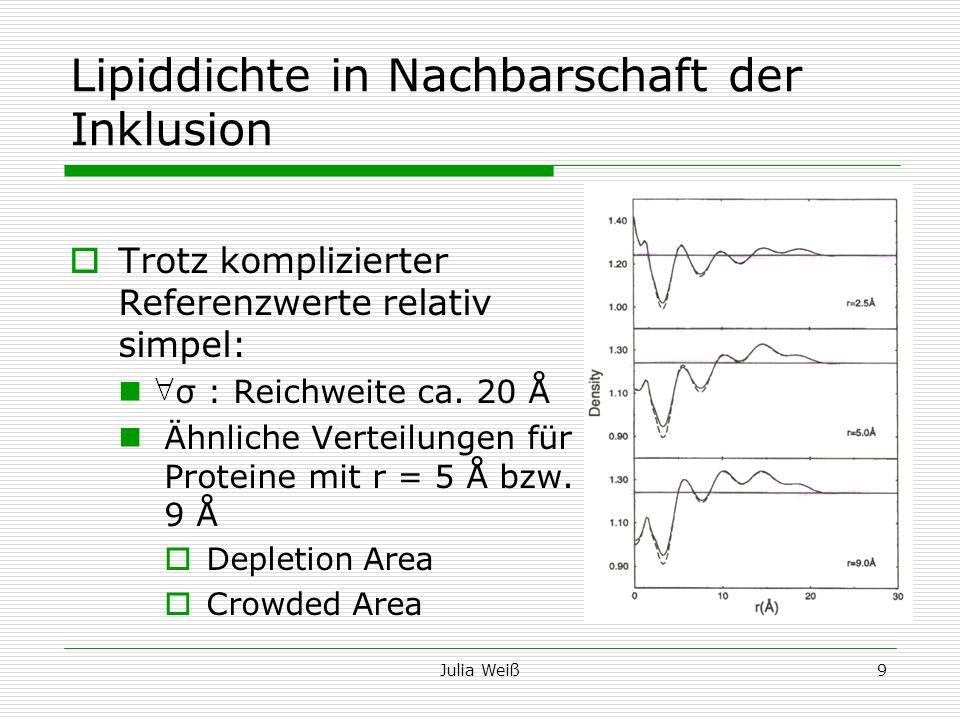 Julia Weiß9 Lipiddichte in Nachbarschaft der Inklusion Trotz komplizierter Referenzwerte relativ simpel: σ : Reichweite ca. 20 Å Ähnliche Verteilungen