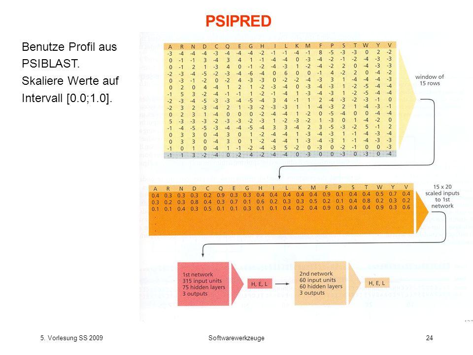 5. Vorlesung SS 2009Softwarewerkzeuge24 PSIPRED Benutze Profil aus PSIBLAST. Skaliere Werte auf Intervall [0.0;1.0].