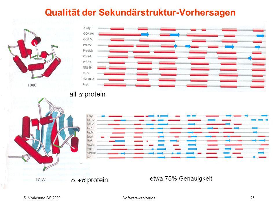 5. Vorlesung SS 2009Softwarewerkzeuge25 Qualität der Sekundärstruktur-Vorhersagen protein all protein etwa 75% Genauigkeit