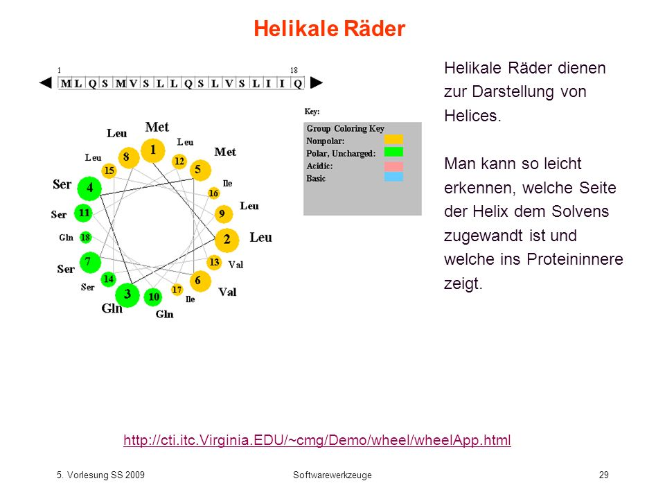 5. Vorlesung SS 2009Softwarewerkzeuge29 Helikale Räder http://cti.itc.Virginia.EDU/~cmg/Demo/wheel/wheelApp.htmlhttp://cti.itc.Virginia.EDU/~cmg/Demo/
