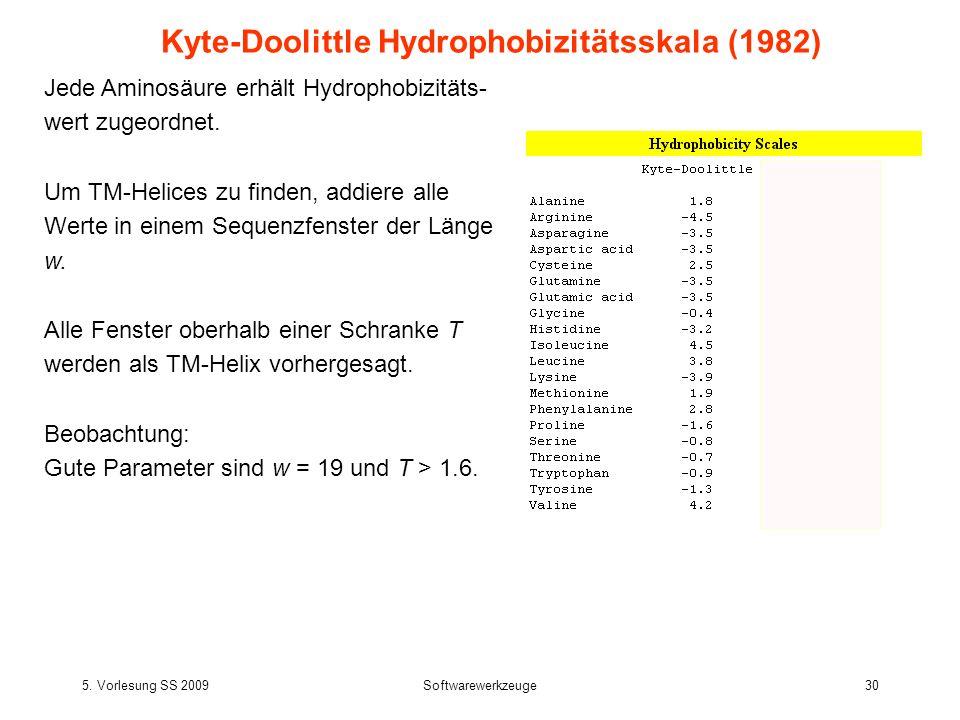 5. Vorlesung SS 2009Softwarewerkzeuge30 Kyte-Doolittle Hydrophobizitätsskala (1982) Jede Aminosäure erhält Hydrophobizitäts- wert zugeordnet. Um TM-He