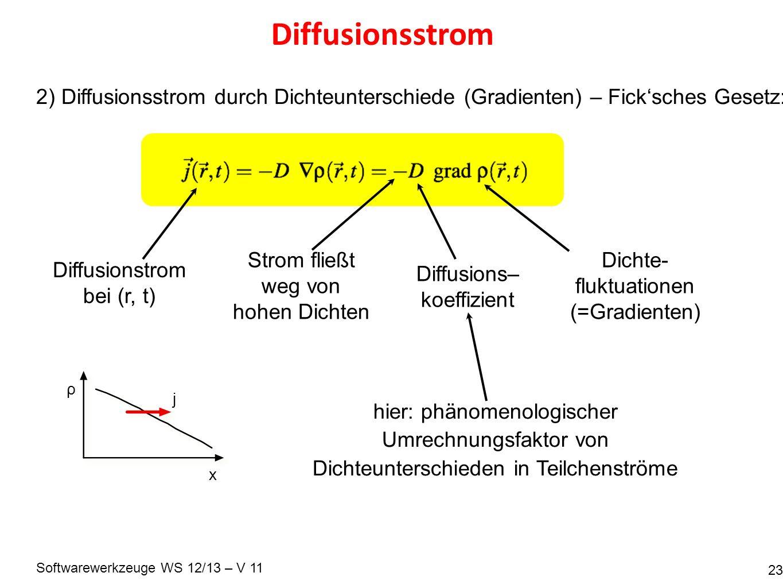Softwarewerkzeuge WS 12/13 – V 11 Diffusionsstrom 23 2) Diffusionsstrom durch Dichteunterschiede (Gradienten) – Ficksches Gesetz: Diffusionstrom bei (r, t) Dichte- fluktuationen (=Gradienten) Diffusions– koeffizient Strom fließt weg von hohen Dichten hier: phänomenologischer Umrechnungsfaktor von Dichteunterschieden in Teilchenströme x ρ j