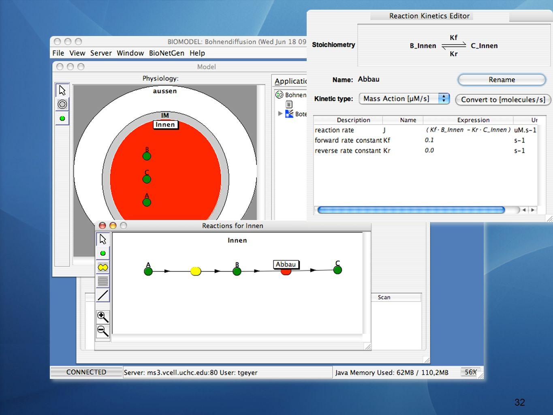 Softwarewerkzeuge WS 12/13 – V 11 Reaktionen m 32