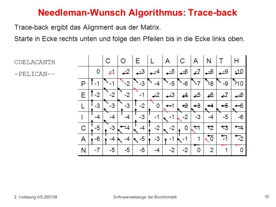 2. Vorlesung WS 2007/08Softwarewerkzeuge der Bioinformatik 19 Needleman-Wunsch Algorithmus: Trace-back Trace-back ergibt das Alignment aus der Matrix.
