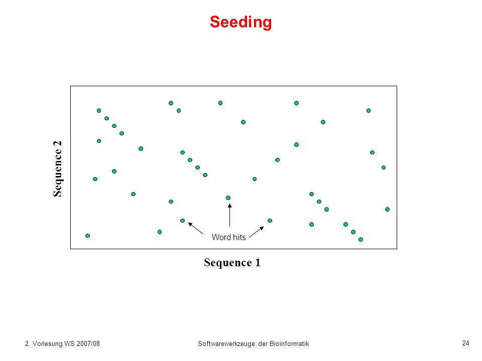 2. Vorlesung WS 2007/08Softwarewerkzeuge der Bioinformatik 24 Seeding Sequence 1 Sequence 2 Word hits
