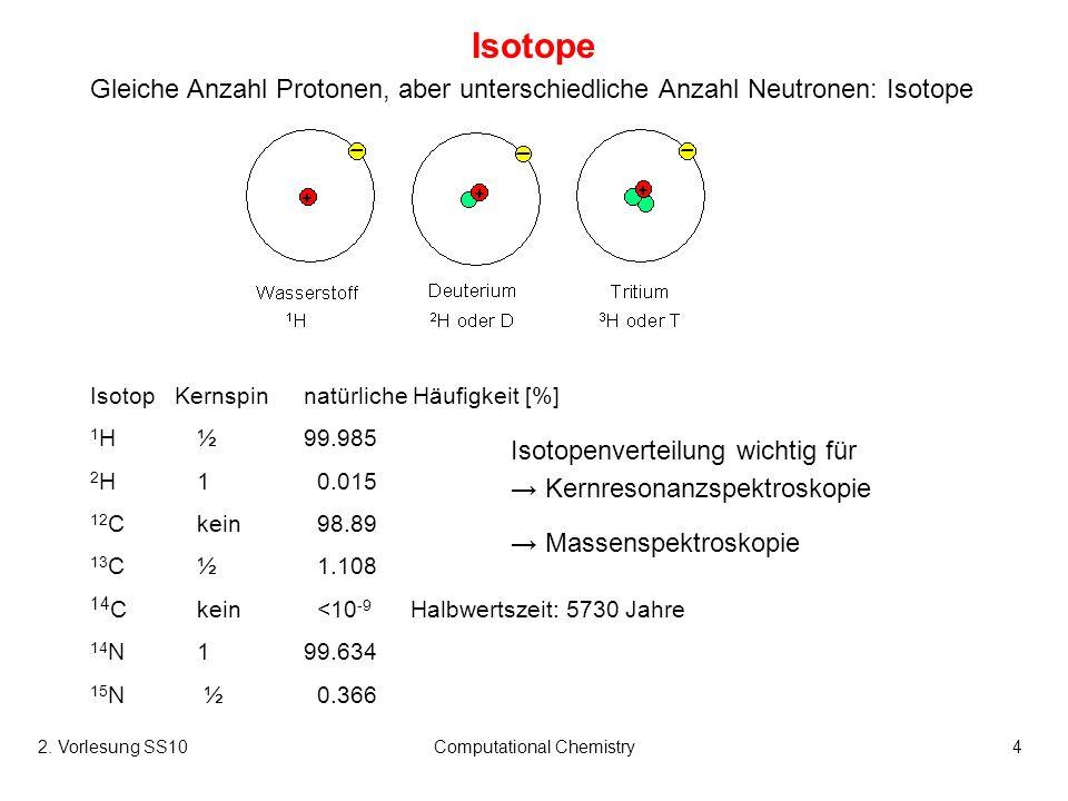 2. Vorlesung SS10Computational Chemistry4 Isotop Kernspinnatürliche Häufigkeit [%] 1 H½99.985 2 H1 0.015 12 Ckein 98.89 13 C½ 1.108 14 Ckein <10 -9 Ha