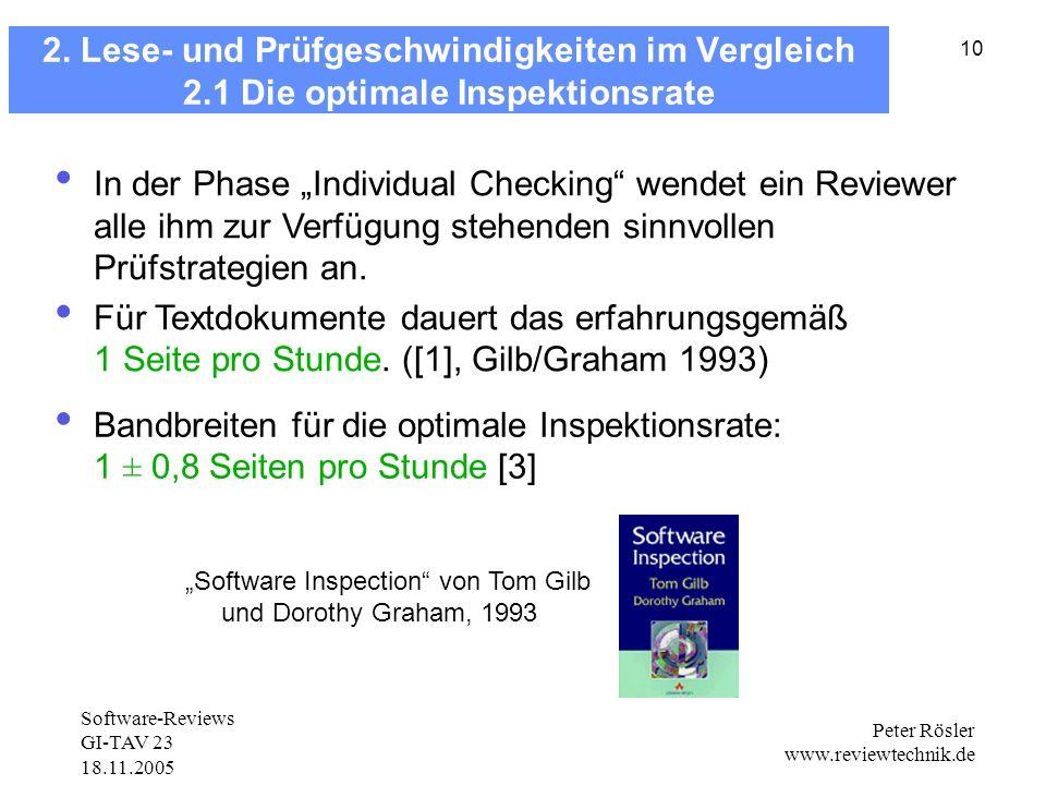 Software-Reviews GI-TAV 23 18.11.2005 Peter Rösler www.reviewtechnik.de 10 2.