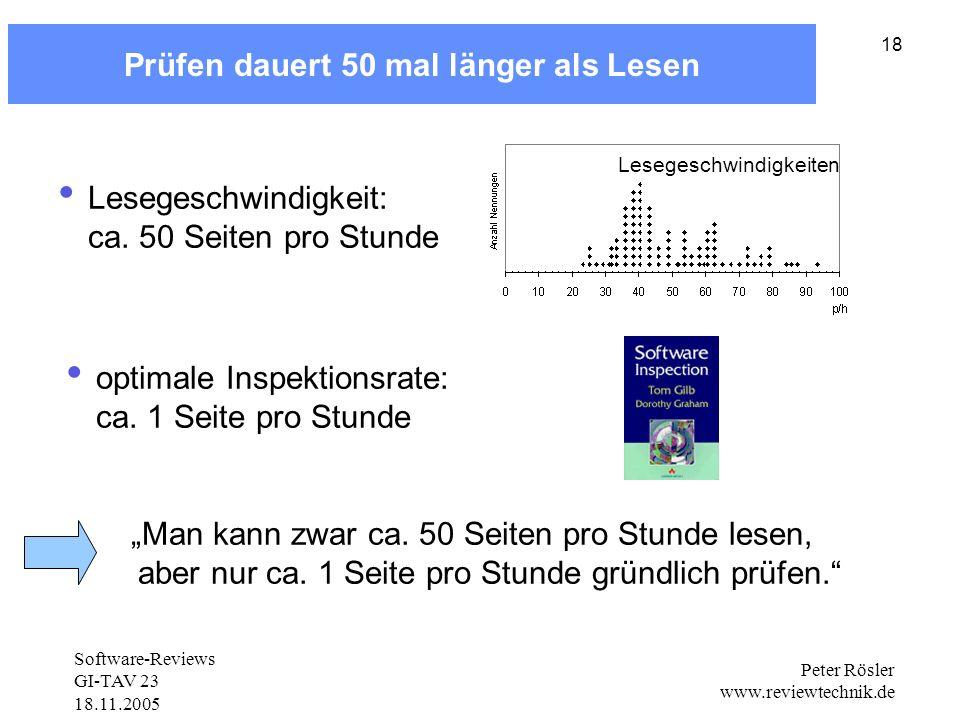 Software-Reviews GI-TAV 23 18.11.2005 Peter Rösler www.reviewtechnik.de 18 Lesegeschwindigkeiten Lesegeschwindigkeit: ca.
