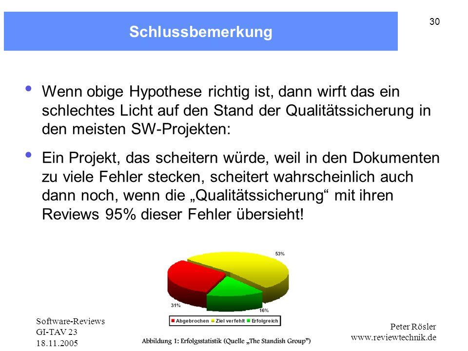 Software-Reviews GI-TAV 23 18.11.2005 Peter Rösler www.reviewtechnik.de 30 Schlussbemerkung Wenn obige Hypothese richtig ist, dann wirft das ein schlechtes Licht auf den Stand der Qualitätssicherung in den meisten SW-Projekten: Ein Projekt, das scheitern würde, weil in den Dokumenten zu viele Fehler stecken, scheitert wahrscheinlich auch dann noch, wenn die Qualitätssicherung mit ihren Reviews 95% dieser Fehler übersieht!