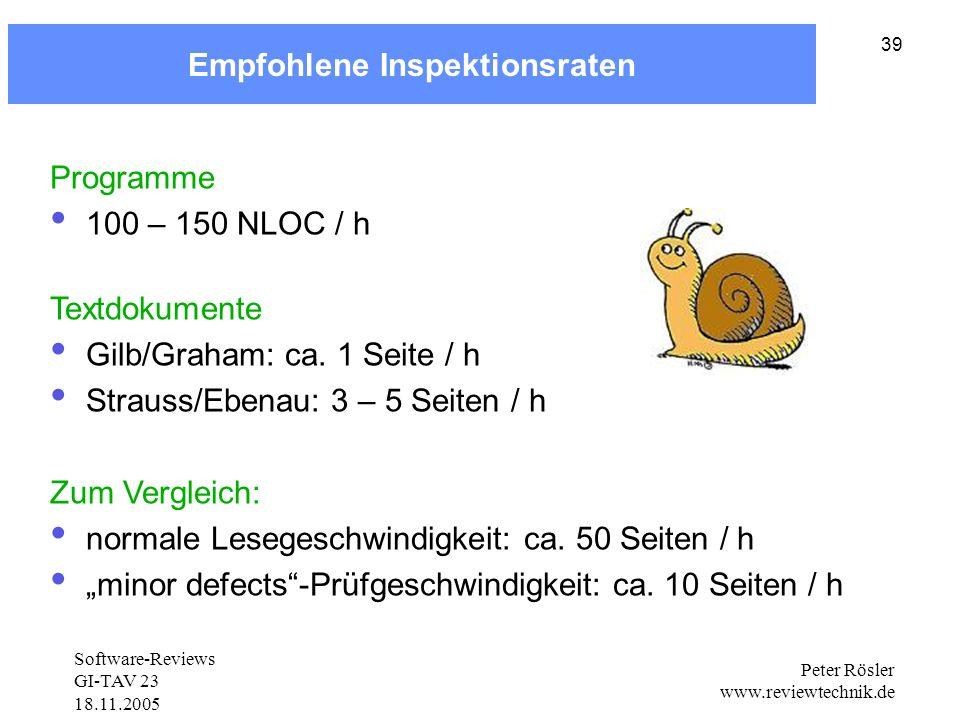 Software-Reviews GI-TAV 23 18.11.2005 Peter Rösler www.reviewtechnik.de 39 Empfohlene Inspektionsraten Programme 100 – 150 NLOC / h Textdokumente Gilb/Graham: ca.