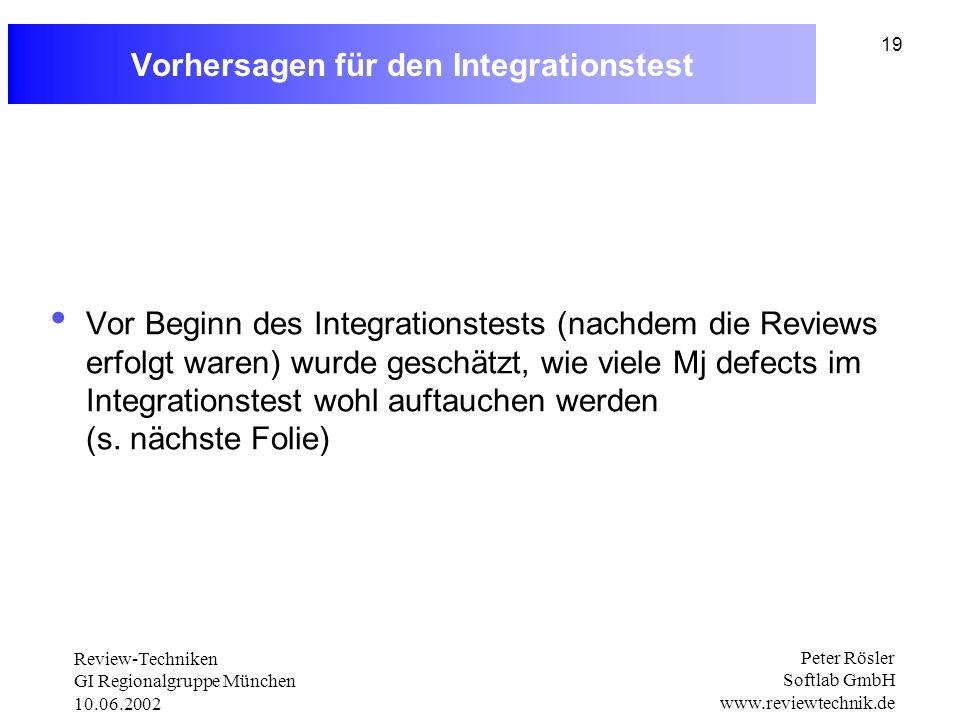 Review-Techniken GI Regionalgruppe München 10.06.2002 Peter Rösler Softlab GmbH www.reviewtechnik.de 19 Vorhersagen für den Integrationstest Vor Beginn des Integrationstests (nachdem die Reviews erfolgt waren) wurde geschätzt, wie viele Mj defects im Integrationstest wohl auftauchen werden (s.