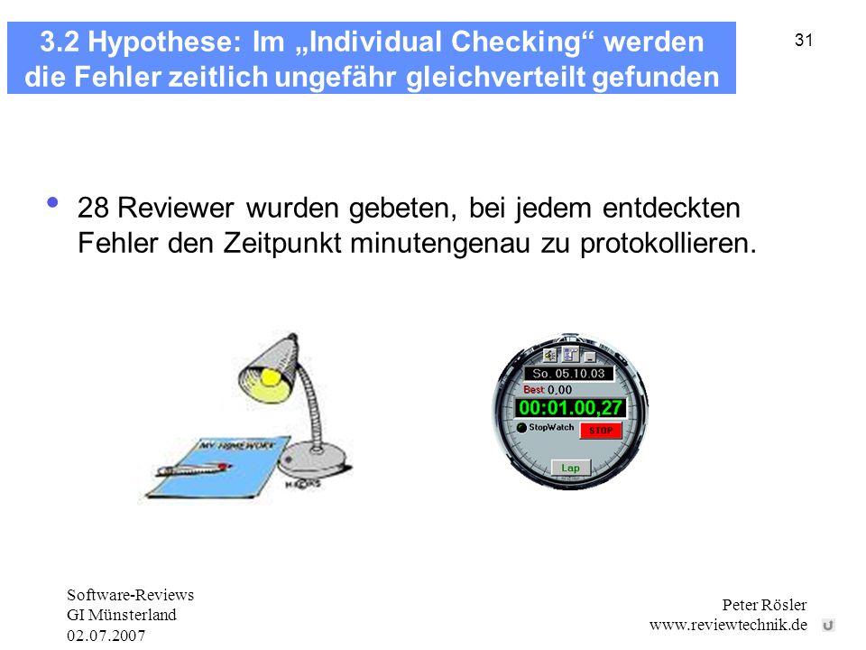 Software-Reviews GI Münsterland 02.07.2007 Peter Rösler www.reviewtechnik.de 31 3.2 Hypothese: Im Individual Checking werden die Fehler zeitlich ungefähr gleichverteilt gefunden 28 Reviewer wurden gebeten, bei jedem entdeckten Fehler den Zeitpunkt minutengenau zu protokollieren.