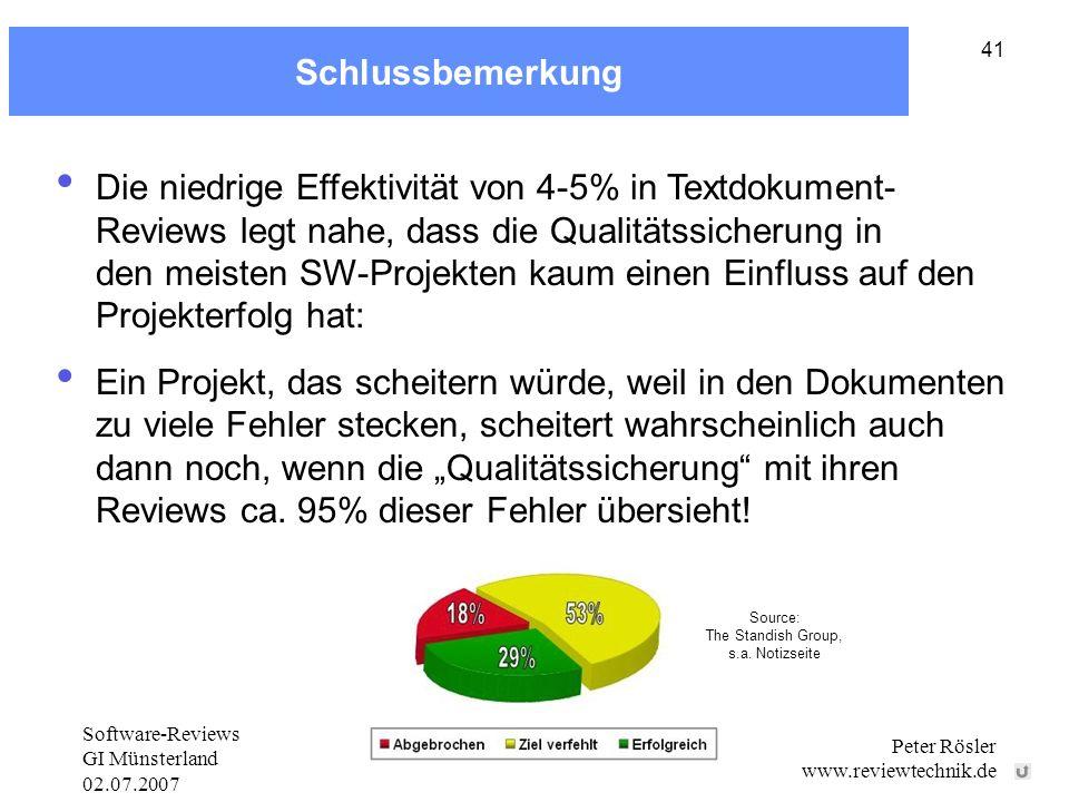 Software-Reviews GI Münsterland 02.07.2007 Peter Rösler www.reviewtechnik.de 41 Schlussbemerkung Die niedrige Effektivität von 4-5% in Textdokument- Reviews legt nahe, dass die Qualitätssicherung in den meisten SW-Projekten kaum einen Einfluss auf den Projekterfolg hat: Ein Projekt, das scheitern würde, weil in den Dokumenten zu viele Fehler stecken, scheitert wahrscheinlich auch dann noch, wenn die Qualitätssicherung mit ihren Reviews ca.