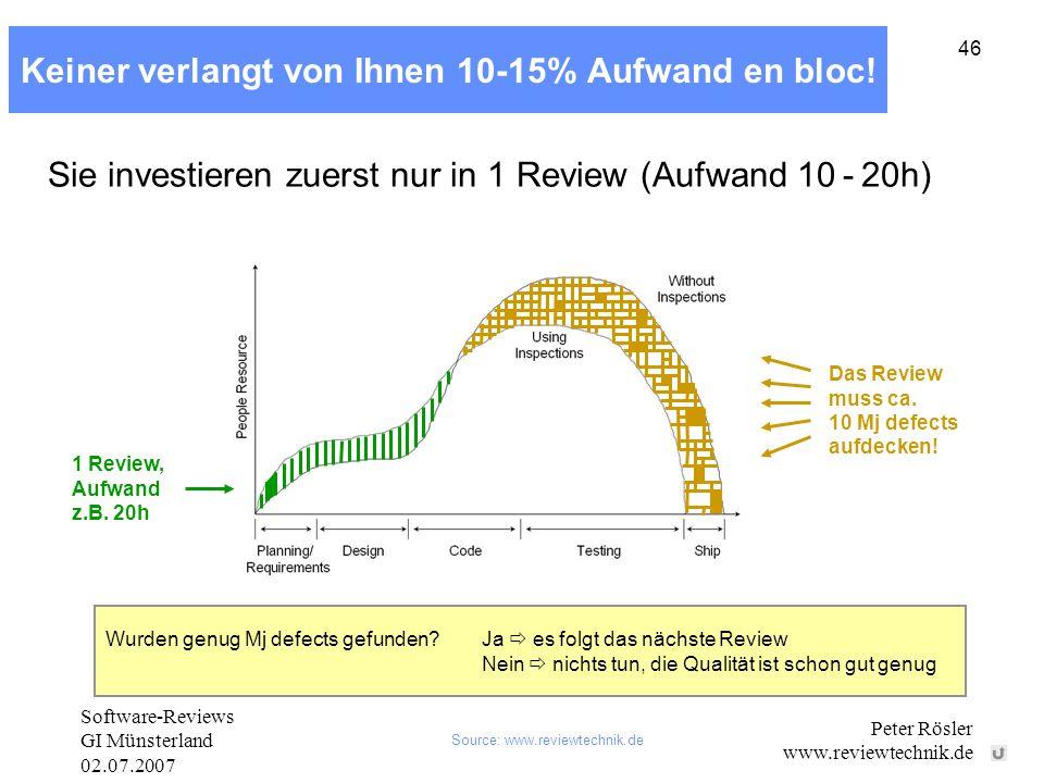Software-Reviews GI Münsterland 02.07.2007 Peter Rösler www.reviewtechnik.de 46 Keiner verlangt von Ihnen 10-15% Aufwand en bloc.